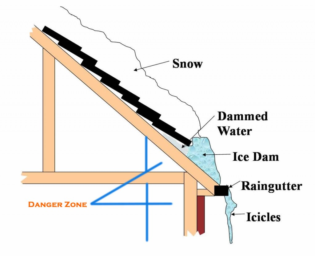 Ice Dam Removal Milwaukee Madison Wisconsin